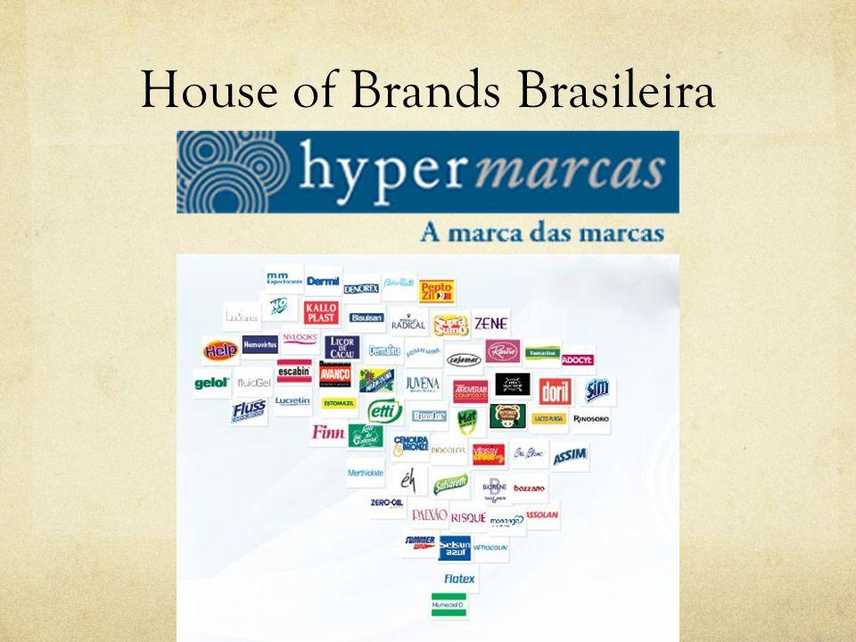 House of Brands Brasileira