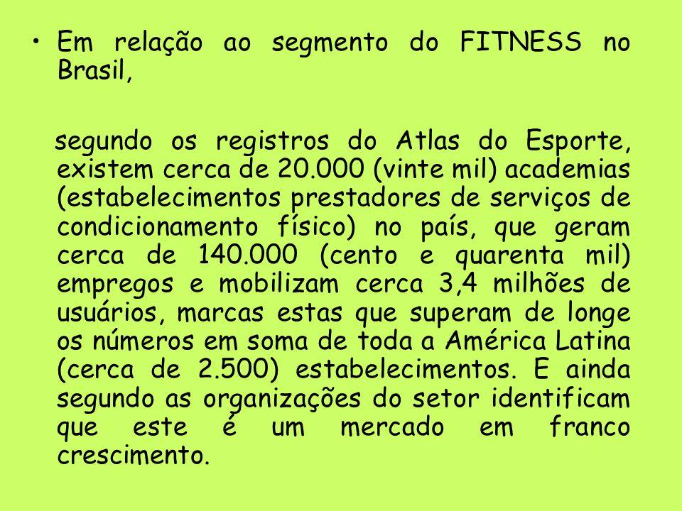 Em relação ao segmento do FITNESS no Brasil, segundo os registros do Atlas do Esporte, existem cerca de 20.000 (vinte mil) academias (estabelecimentos prestadores de serviços de condicionamento físico) no país, que geram cerca de 140.000 (cento e quarenta mil) empregos e mobilizam cerca 3,4 milhões de usuários, marcas estas que superam de longe os números em soma de toda a América Latina (cerca de 2.500) estabelecimentos.