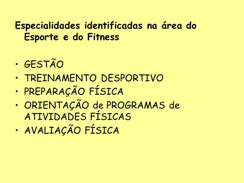 Especialidades identificadas na área do Esporte e do Fitness GESTÃO TREINAMENTO DESPORTIVO PREPARAÇÃO FÍSICA ORIENTAÇÃO de PROGRAMAS de ATIVIDADES FÍSICAS AVALIAÇÃO FÍSICA