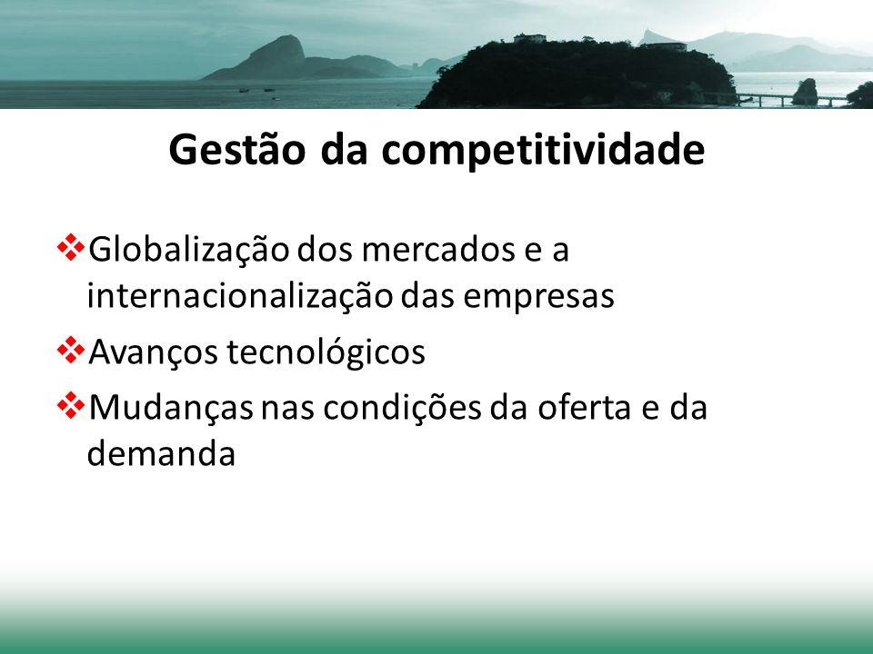 Gestão da competitividade Globalização dos mercados e a internacionalização das empresas Avanços tecnológicos Mudanças nas condições da oferta e da demanda