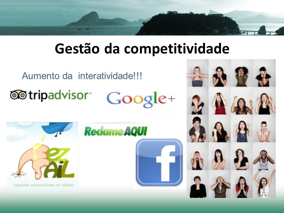 Gestão da competitividade Aumento da interatividade!!!