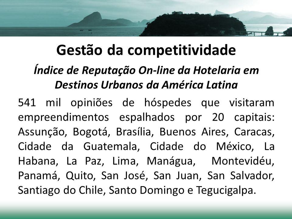 Gestão da competitividade Índice de Reputação On-line da Hotelaria em Destinos Urbanos da América Latina 541 mil opiniões de hóspedes que visitaram em
