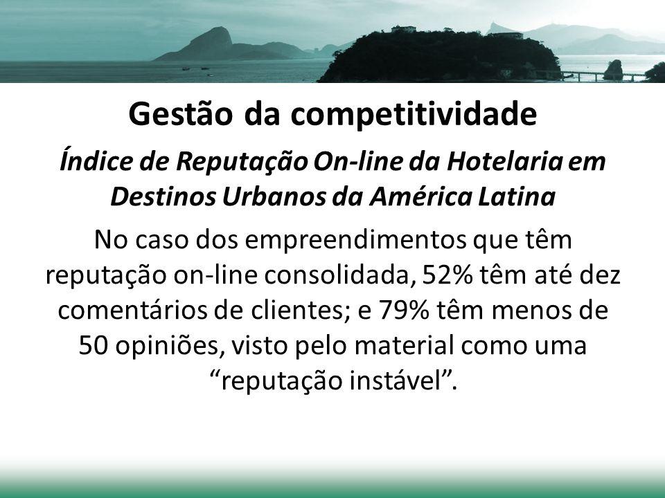 Gestão da competitividade Índice de Reputação On-line da Hotelaria em Destinos Urbanos da América Latina No caso dos empreendimentos que têm reputação on-line consolidada, 52% têm até dez comentários de clientes; e 79% têm menos de 50 opiniões, visto pelo material como uma reputação instável.