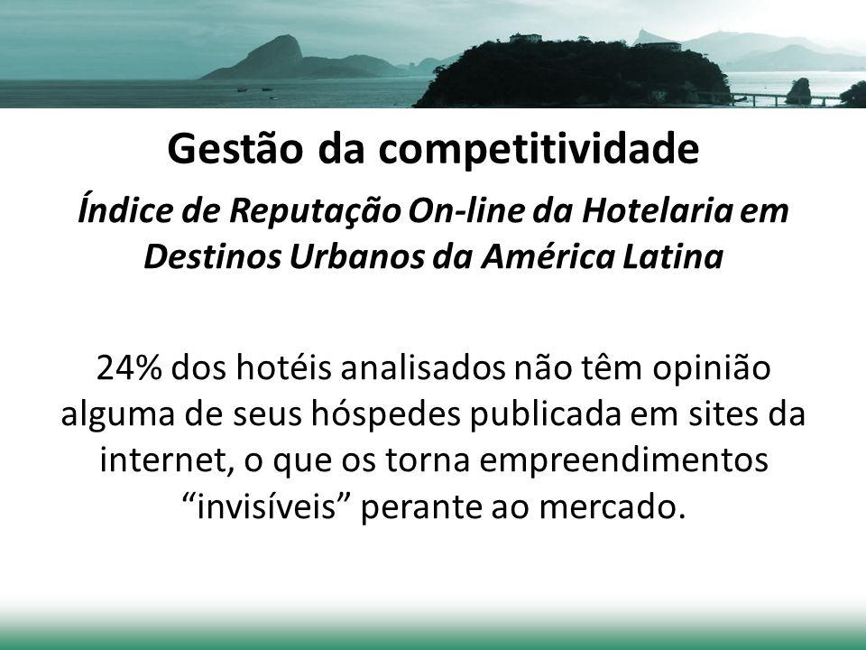 Gestão da competitividade Índice de Reputação On-line da Hotelaria em Destinos Urbanos da América Latina 24% dos hotéis analisados não têm opinião alguma de seus hóspedes publicada em sites da internet, o que os torna empreendimentos invisíveis perante ao mercado.