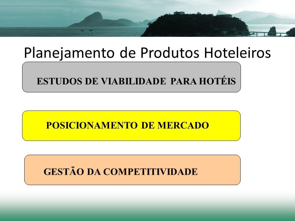 ESTUDOS DE VIABILIDADE PARA HOTÉIS POSICIONAMENTO DE MERCADO GESTÃO DA COMPETITIVIDADE