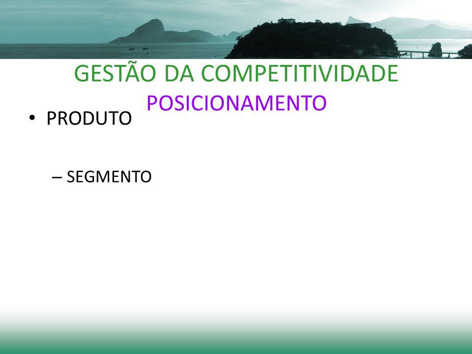 GESTÃO DA COMPETITIVIDADE POSICIONAMENTO PRODUTO – SEGMENTO