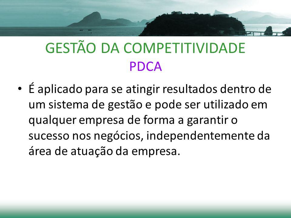 GESTÃO DA COMPETITIVIDADE PDCA É aplicado para se atingir resultados dentro de um sistema de gestão e pode ser utilizado em qualquer empresa de forma a garantir o sucesso nos negócios, independentemente da área de atuação da empresa.