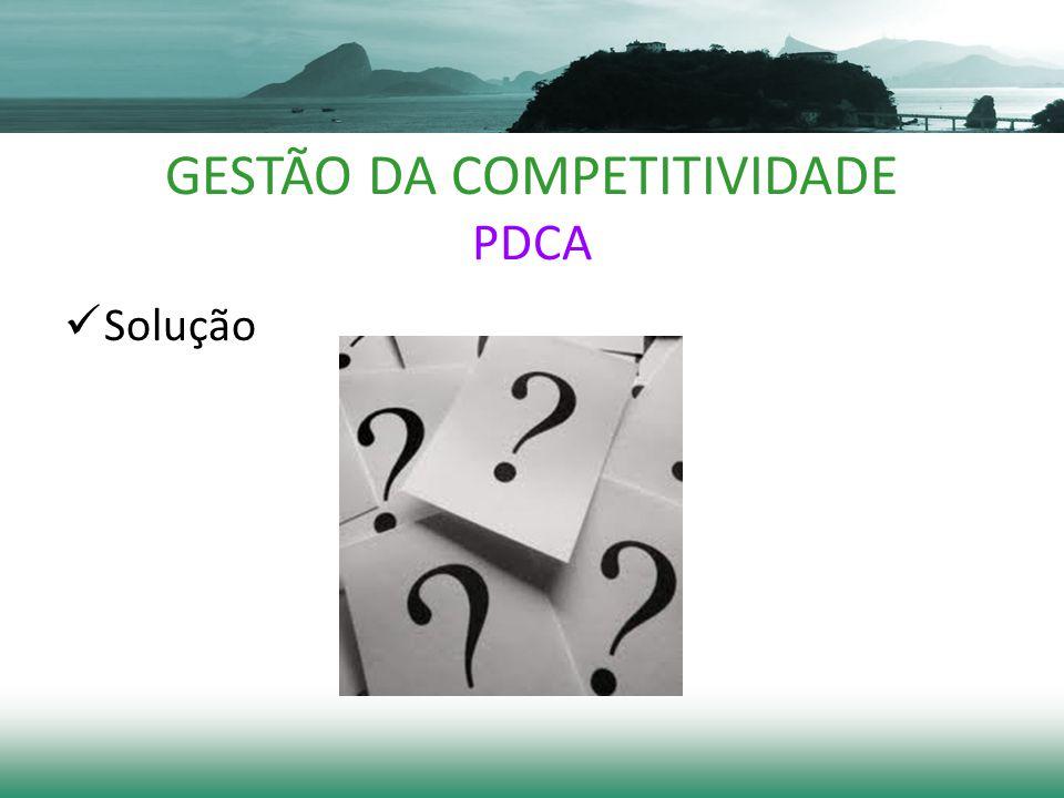 GESTÃO DA COMPETITIVIDADE PDCA Solução