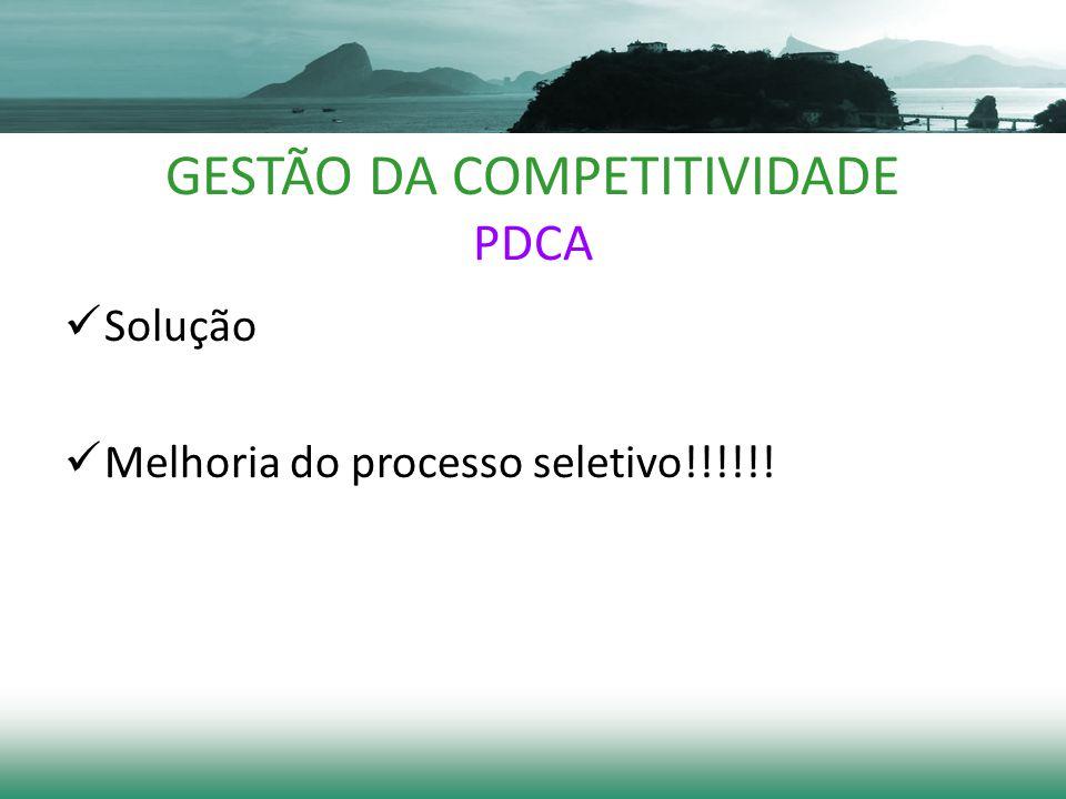 GESTÃO DA COMPETITIVIDADE PDCA Solução Melhoria do processo seletivo!!!!!!