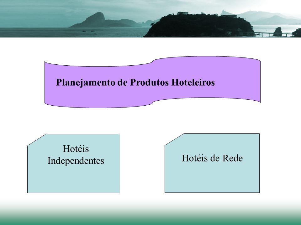 Planejamento de Produtos Hoteleiros Hotéis Independentes Hotéis de Rede