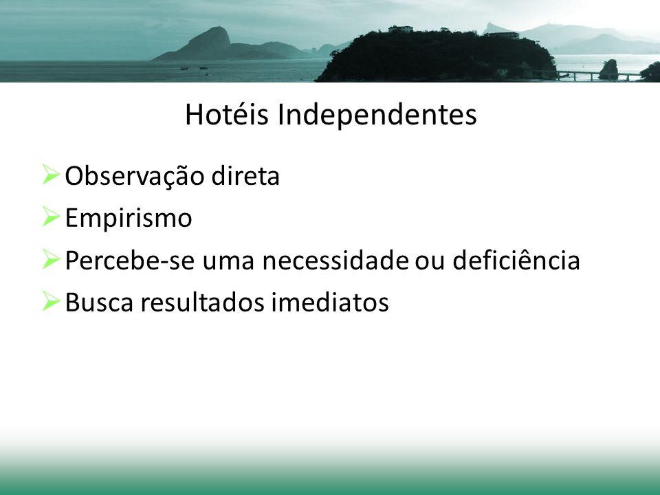 Hotéis Independentes Observação direta Empirismo Percebe-se uma necessidade ou deficiência Busca resultados imediatos