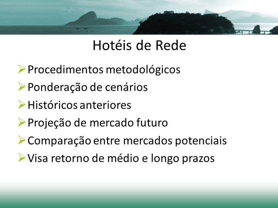 Hotéis de Rede Procedimentos metodológicos Ponderação de cenários Históricos anteriores Projeção de mercado futuro Comparação entre mercados potenciais Visa retorno de médio e longo prazos