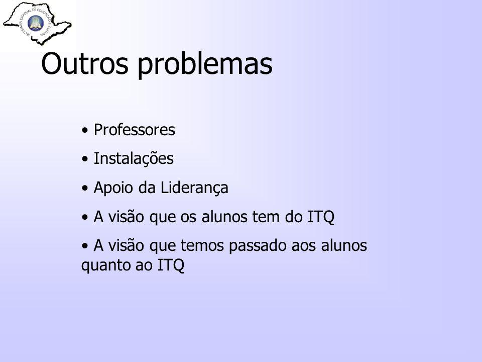 Outros problemas Professores Instalações Apoio da Liderança A visão que os alunos tem do ITQ A visão que temos passado aos alunos quanto ao ITQ
