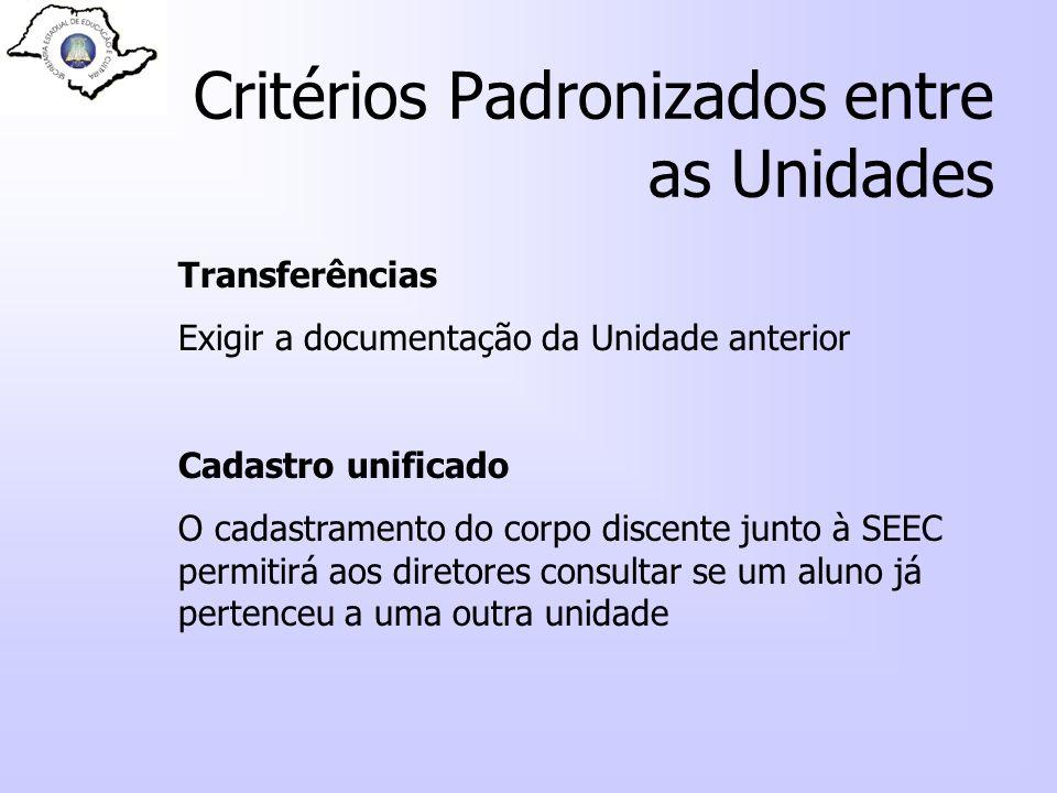 Critérios Padronizados entre as Unidades Transferências Exigir a documentação da Unidade anterior Cadastro unificado O cadastramento do corpo discente