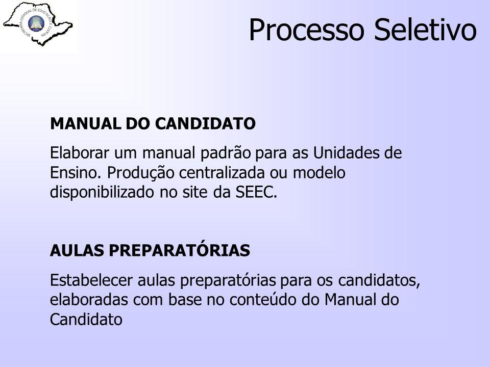 Processo Seletivo MANUAL DO CANDIDATO Elaborar um manual padrão para as Unidades de Ensino. Produção centralizada ou modelo disponibilizado no site da
