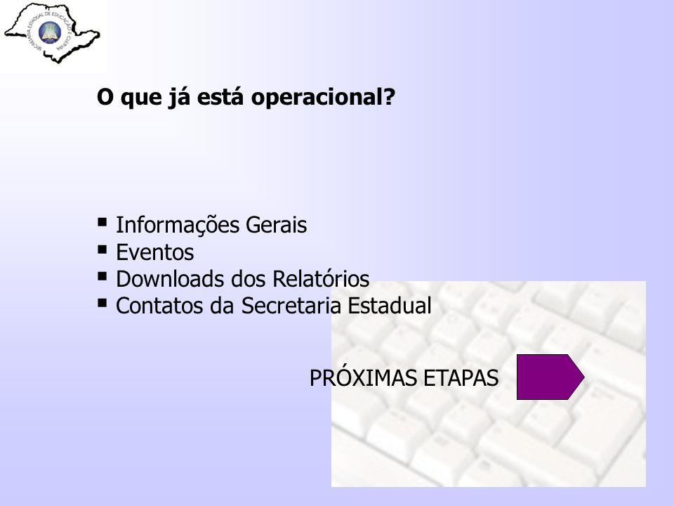 O que já está operacional? Informações Gerais Eventos Downloads dos Relatórios Contatos da Secretaria Estadual PRÓXIMAS ETAPAS