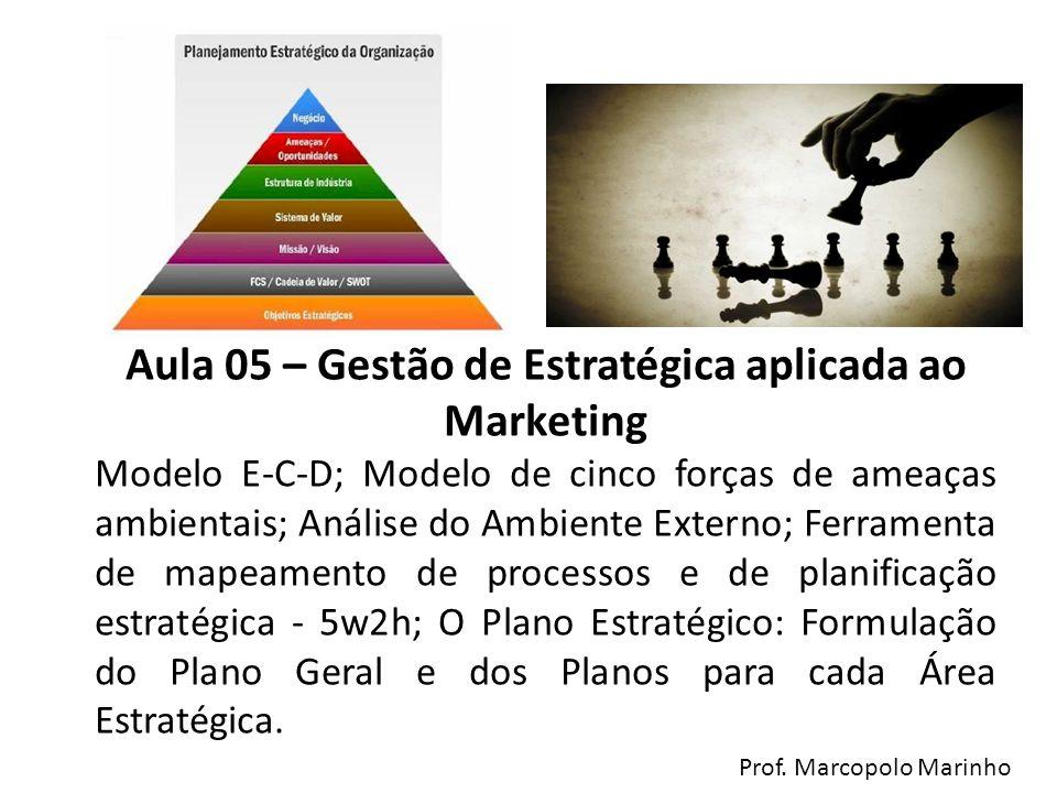 Aula 05 – Gestão de Estratégica aplicada ao Marketing Modelo E-C-D; Modelo de cinco forças de ameaças ambientais; Análise do Ambiente Externo; Ferrame