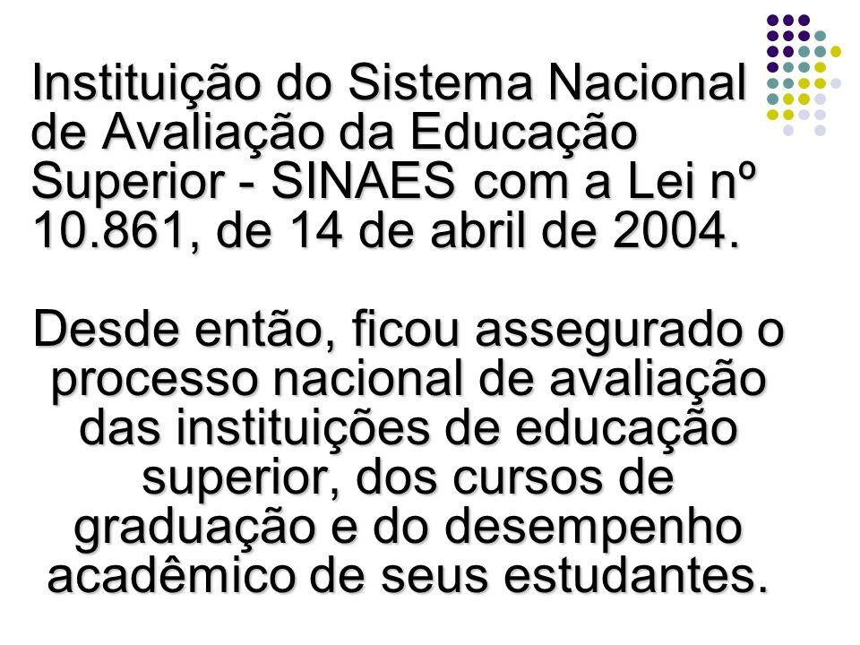 Instituição do Sistema Nacional de Avaliação da Educação Superior - SINAES com a Lei nº 10.861, de 14 de abril de 2004.