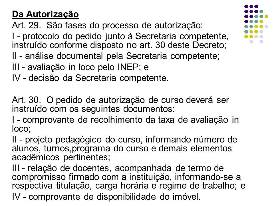 Da Autorização Art.29.