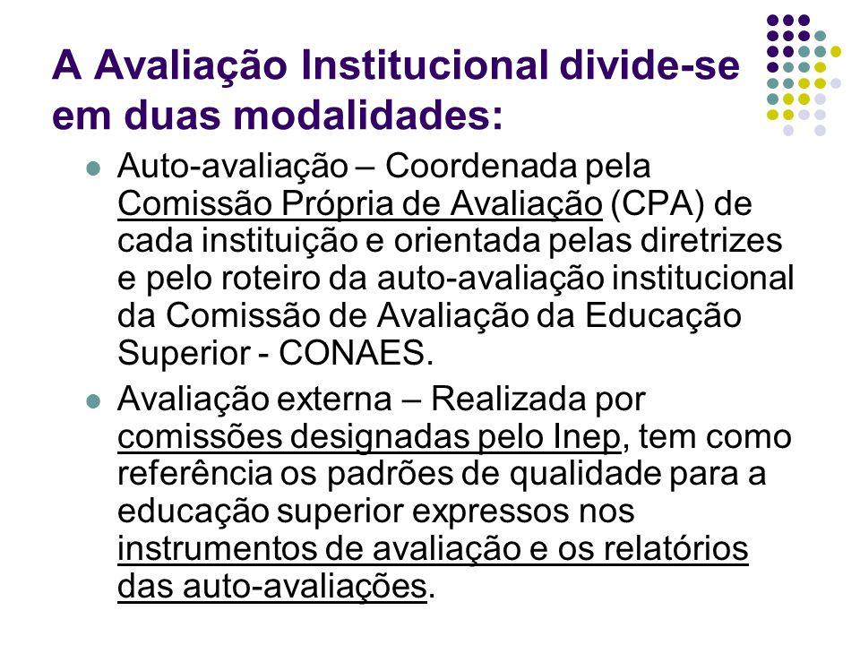 A Avaliação Institucional divide-se em duas modalidades: Auto-avaliação – Coordenada pela Comissão Própria de Avaliação (CPA) de cada instituição e orientada pelas diretrizes e pelo roteiro da auto-avaliação institucional da Comissão de Avaliação da Educação Superior - CONAES.