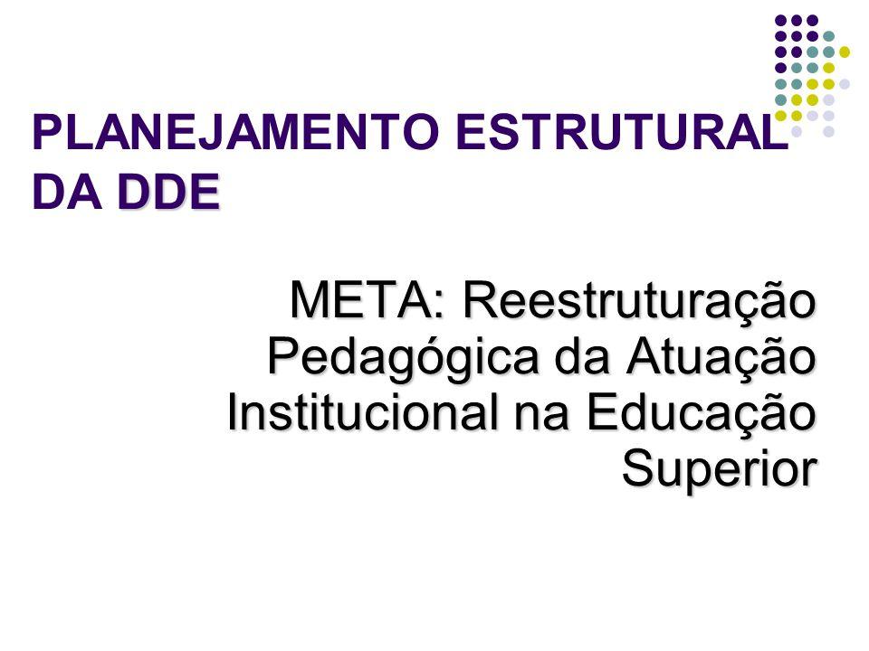 DDE PLANEJAMENTO ESTRUTURAL DA DDE META: Reestruturação Pedagógica da Atuação Institucional na Educação Superior