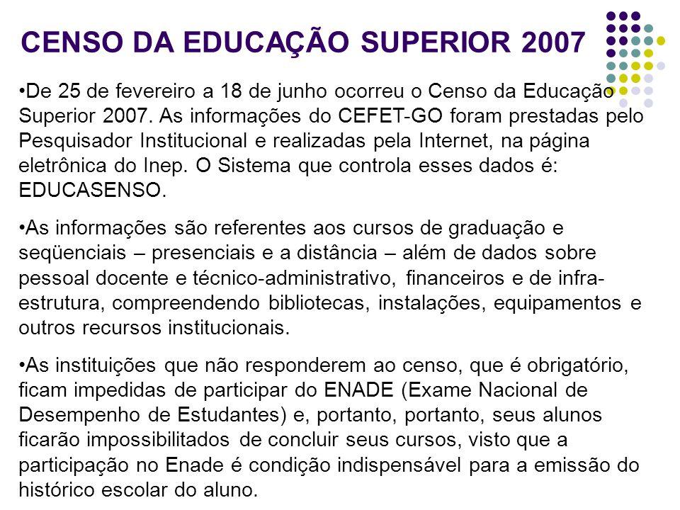 CENSO DA EDUCAÇÃO SUPERIOR 2007 De 25 de fevereiro a 18 de junho ocorreu o Censo da Educação Superior 2007.