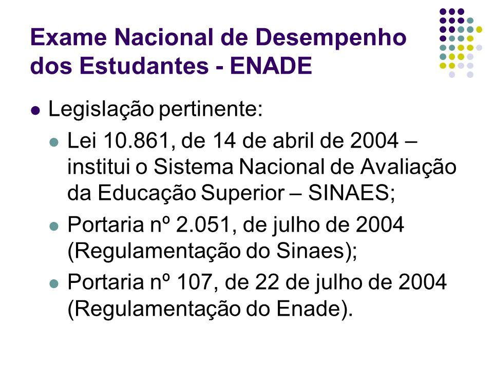 Exame Nacional de Desempenho dos Estudantes - ENADE Legislação pertinente: Lei 10.861, de 14 de abril de 2004 – institui o Sistema Nacional de Avaliação da Educação Superior – SINAES; Portaria nº 2.051, de julho de 2004 (Regulamentação do Sinaes); Portaria nº 107, de 22 de julho de 2004 (Regulamentação do Enade).