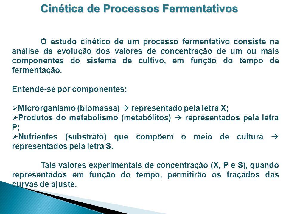Cinética de Processos Fermentativos O estudo cinético de um processo fermentativo consiste na análise da evolução dos valores de concentração de um ou mais componentes do sistema de cultivo, em função do tempo de fermentação.