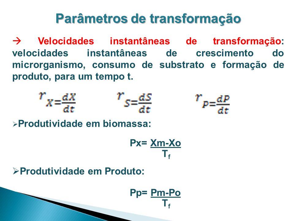 Parâmetros de transformação Velocidades instantâneas de transformação: velocidades instantâneas de crescimento do microrganismo, consumo de substrato e formação de produto, para um tempo t.