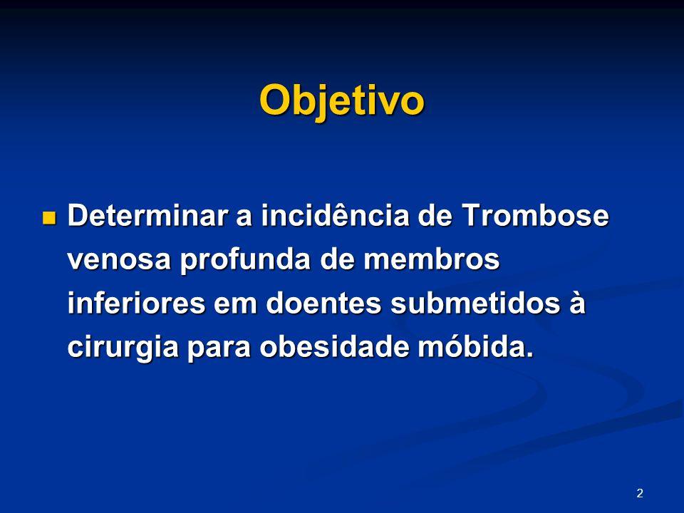 2 Objetivo Determinar a incidência de Trombose venosa profunda de membros inferiores em doentes submetidos à cirurgia para obesidade móbida.