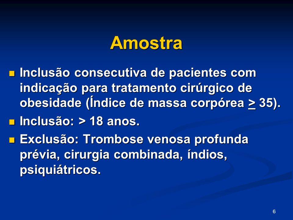 6 Amostra Inclusão consecutiva de pacientes com indicação para tratamento cirúrgico de obesidade (Índice de massa corpórea > 35).