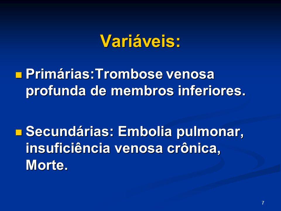 7 Variáveis: Primárias:Trombose venosa profunda de membros inferiores.