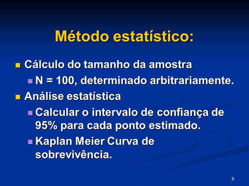 8 Método estatístico: Cálculo do tamanho da amostra Cálculo do tamanho da amostra N = 100, determinado arbitrariamente.