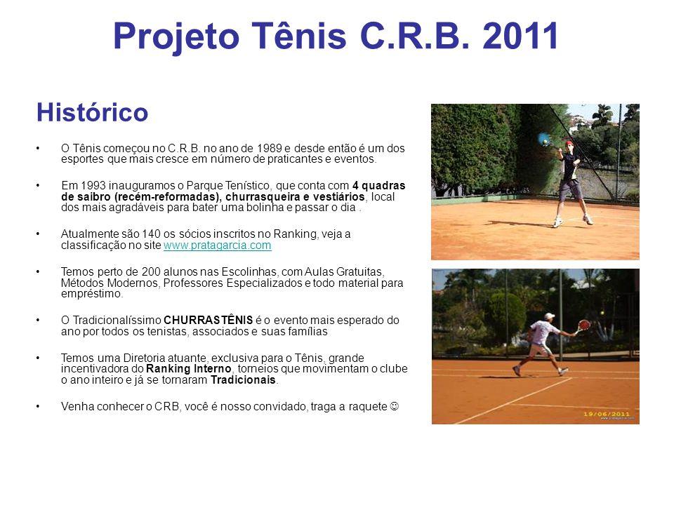 Histórico O Tênis começou no C.R.B. no ano de 1989 e desde então é um dos esportes que mais cresce em número de praticantes e eventos. Em 1993 inaugur