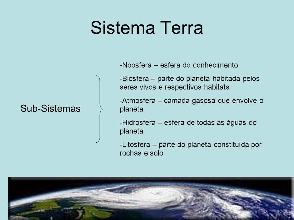 Alterações Climáticas Consequências Seca -Tipos -Índices -Medidas de Prevenção