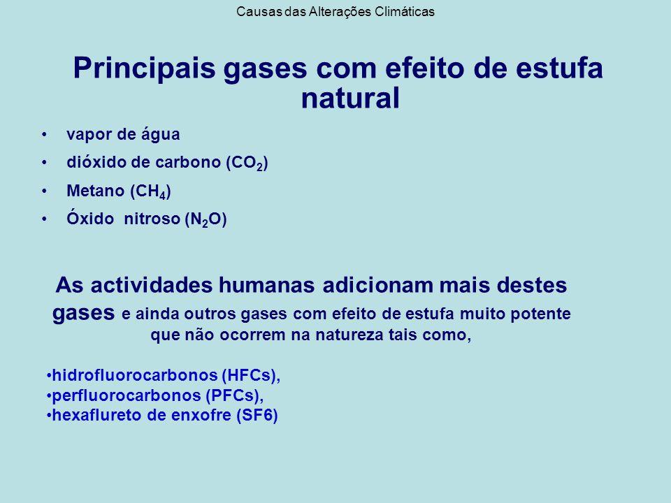 Causas das Alterações Climáticas Os HFCs e os PFCs têm uma grande capacidade de absorver calor.