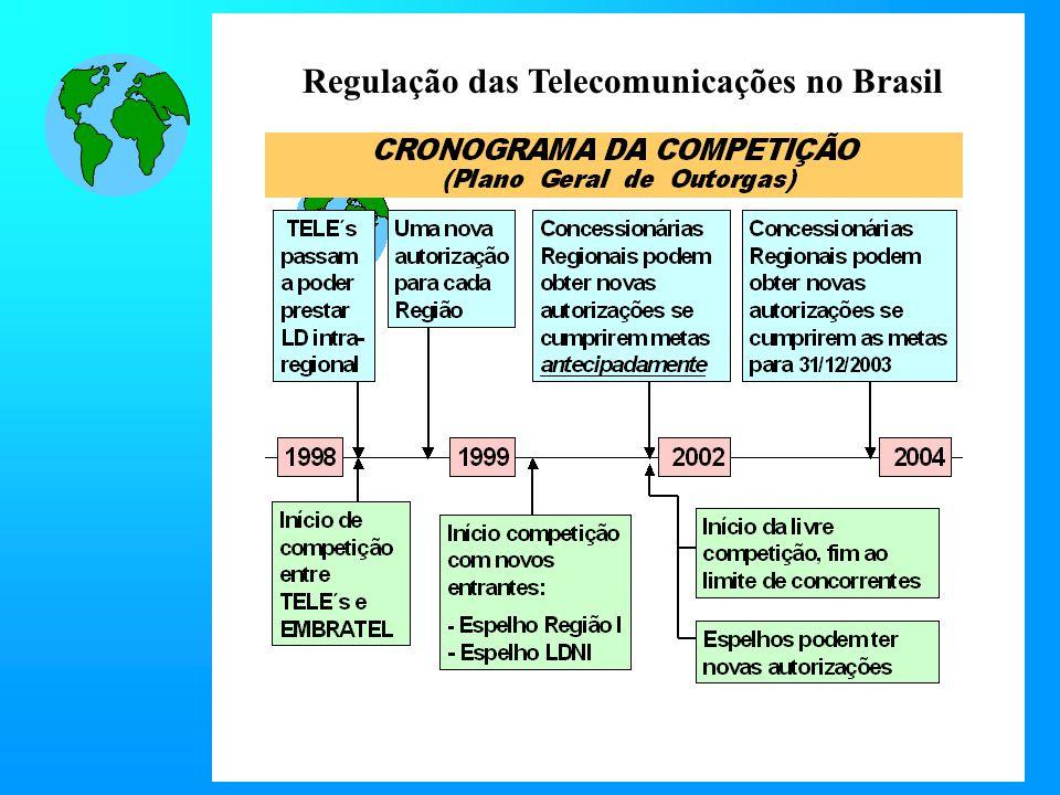 Regulação das Telecomunicações no Brasil