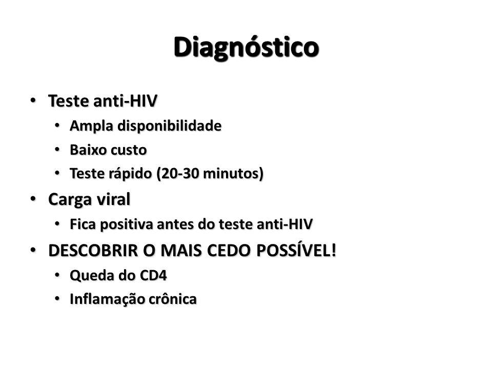 Diagnóstico Teste anti-HIV Teste anti-HIV Ampla disponibilidade Ampla disponibilidade Baixo custo Baixo custo Teste rápido (20-30 minutos) Teste rápido (20-30 minutos) Carga viral Carga viral Fica positiva antes do teste anti-HIV Fica positiva antes do teste anti-HIV DESCOBRIR O MAIS CEDO POSSÍVEL.