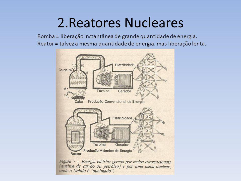 2.Reatores Nucleares Bomba = liberação instantânea de grande quantidade de energia. Reator = talvez a mesma quantidade de energia, mas liberação lenta