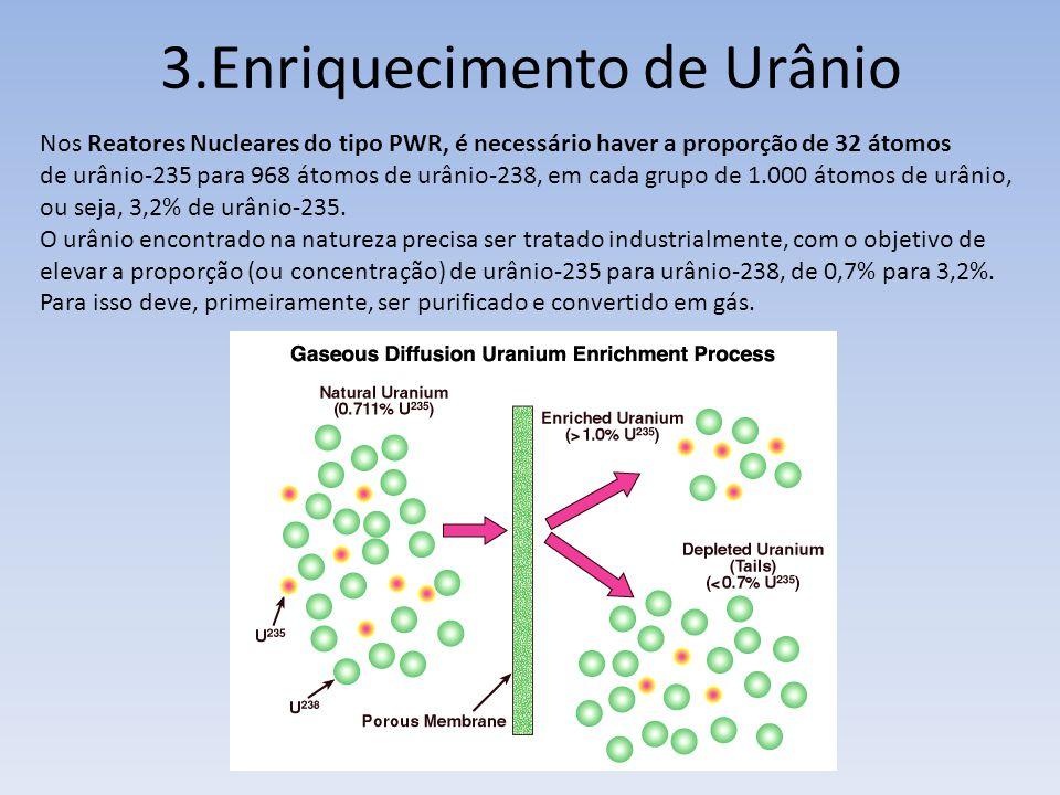 3.Enriquecimento de Urânio Nos Reatores Nucleares do tipo PWR, é necessário haver a proporção de 32 átomos de urânio-235 para 968 átomos de urânio-238