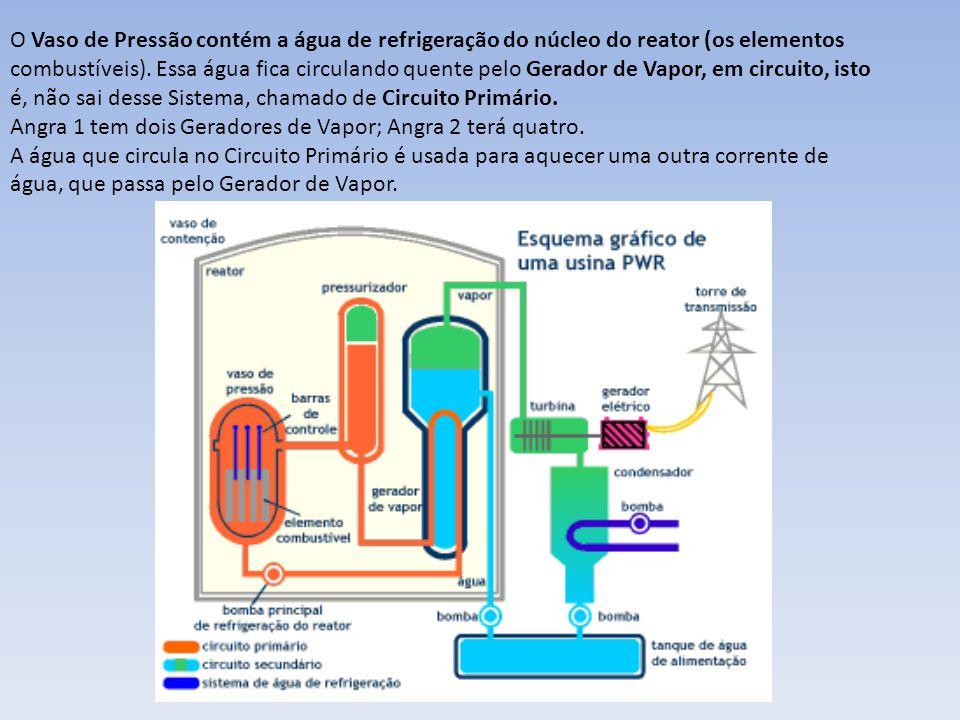 O Vaso de Pressão contém a água de refrigeração do núcleo do reator (os elementos combustíveis). Essa água fica circulando quente pelo Gerador de Vapo