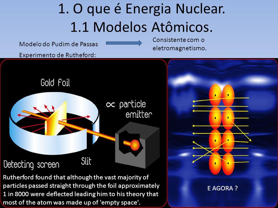 1. O que é Energia Nuclear. 1.1 Modelos Atômicos. Modelo do Pudim de Passas Consistente com o eletromagnetismo. Experimento de Rutheford: E AGORA ? Ru