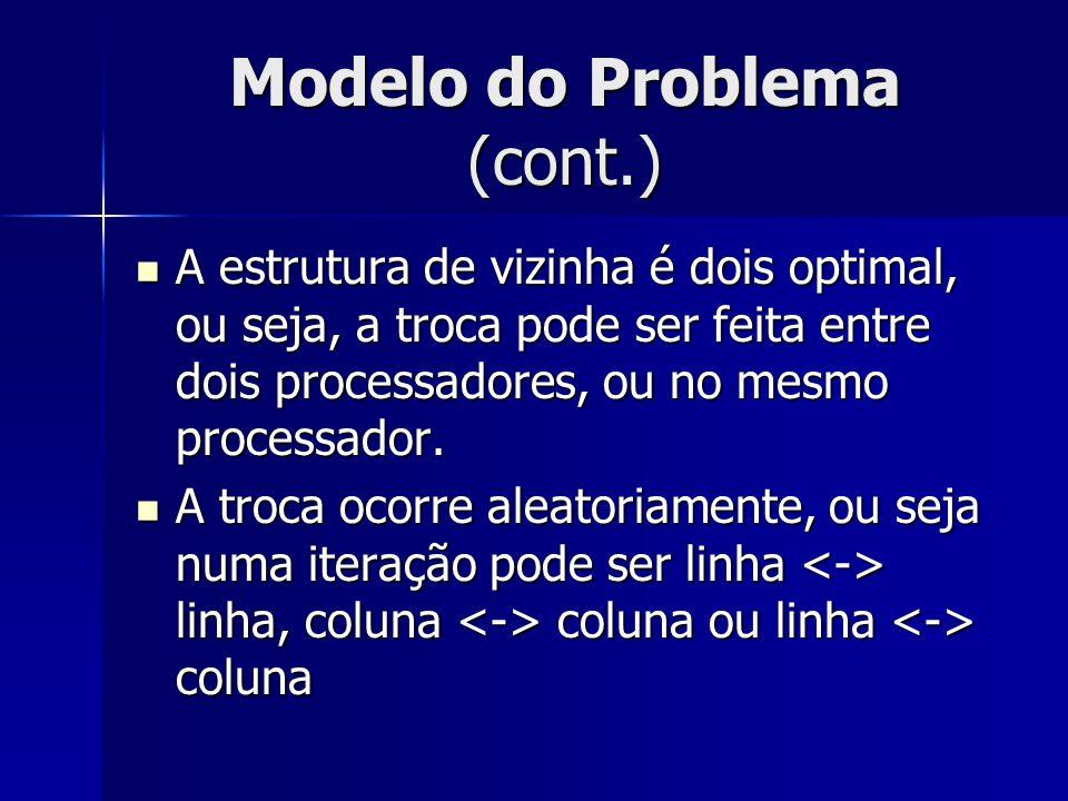 A estrutura de vizinha é dois optimal, ou seja, a troca pode ser feita entre dois processadores, ou no mesmo processador.