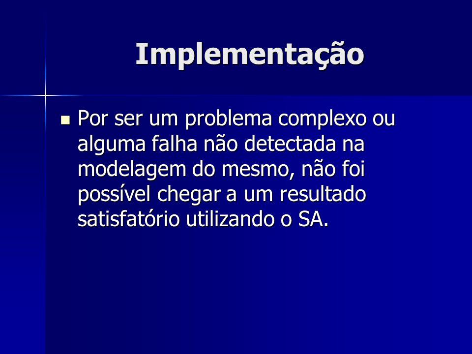 Implementação Por ser um problema complexo ou alguma falha não detectada na modelagem do mesmo, não foi possível chegar a um resultado satisfatório utilizando o SA.