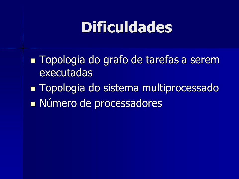 Dificuldades Topologia do grafo de tarefas a serem executadas Topologia do grafo de tarefas a serem executadas Topologia do sistema multiprocessado Topologia do sistema multiprocessado Número de processadores Número de processadores