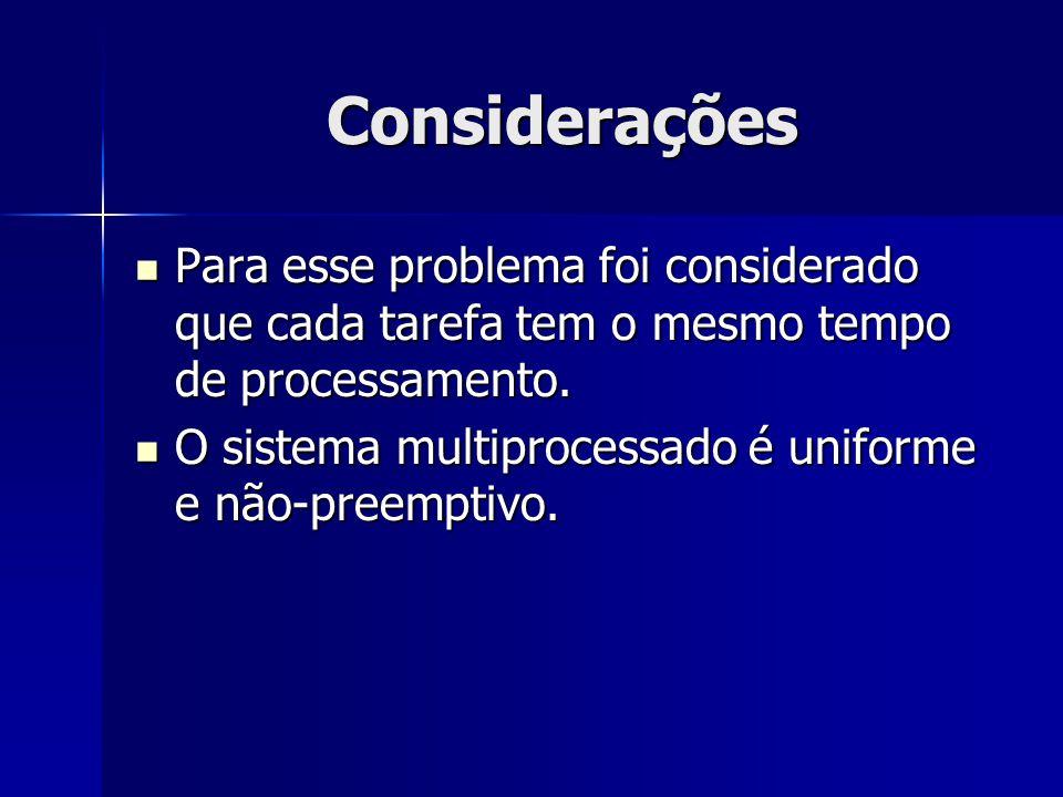 Considerações Para esse problema foi considerado que cada tarefa tem o mesmo tempo de processamento.