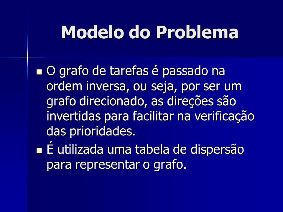 Modelo do Problema O grafo de tarefas é passado na ordem inversa, ou seja, por ser um grafo direcionado, as direções são invertidas para facilitar na verificação das prioridades.