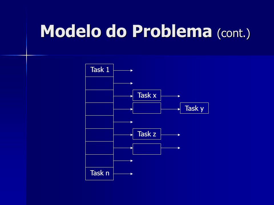 Modelo do Problema (cont.) Task 1 Task n Task x Task y Task z
