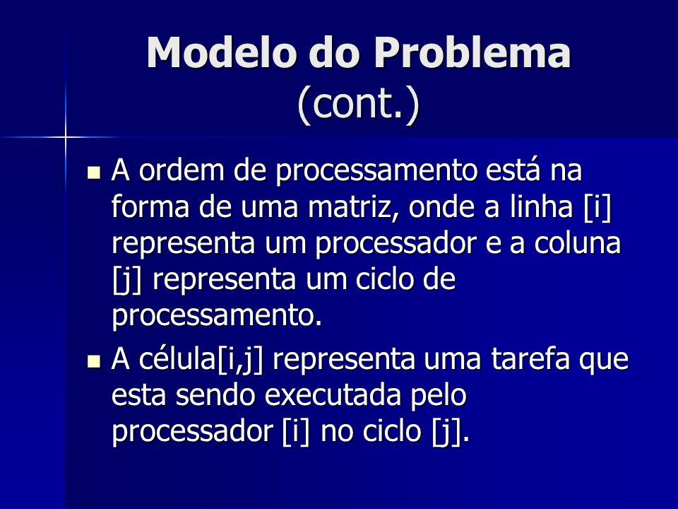 A ordem de processamento está na forma de uma matriz, onde a linha [i] representa um processador e a coluna [j] representa um ciclo de processamento.