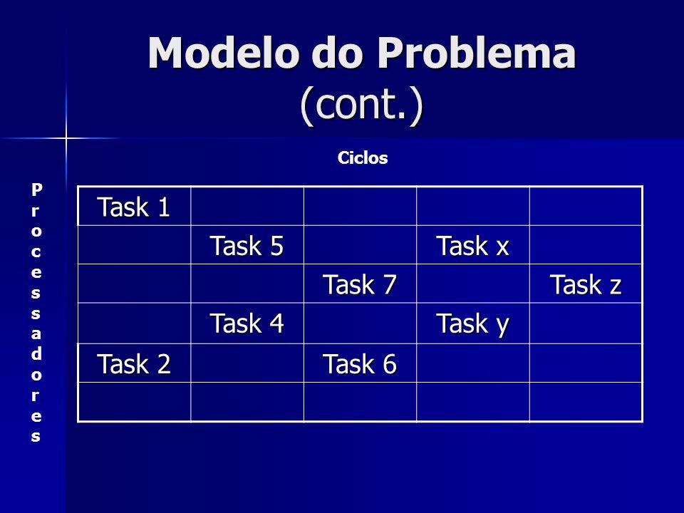 Task 1 Task 5 Task x Task 7 Task z Task 4 Task y Task 2 Task 6 Ciclos ProcessadoresProcessadores